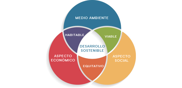 diagrama-sostenible-naturpiedra